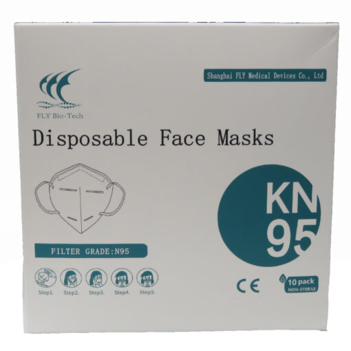 KN95 Facemask protect you from Illness and virus